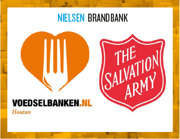 Voedselbanken and The Salvation Army